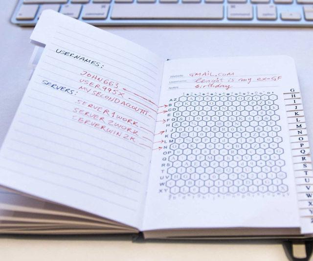 Fetish locked tight journal diary