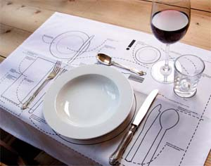 & Table Setting Placemat Guide