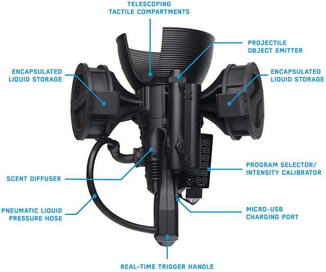 VR Sensory Immersion Generator